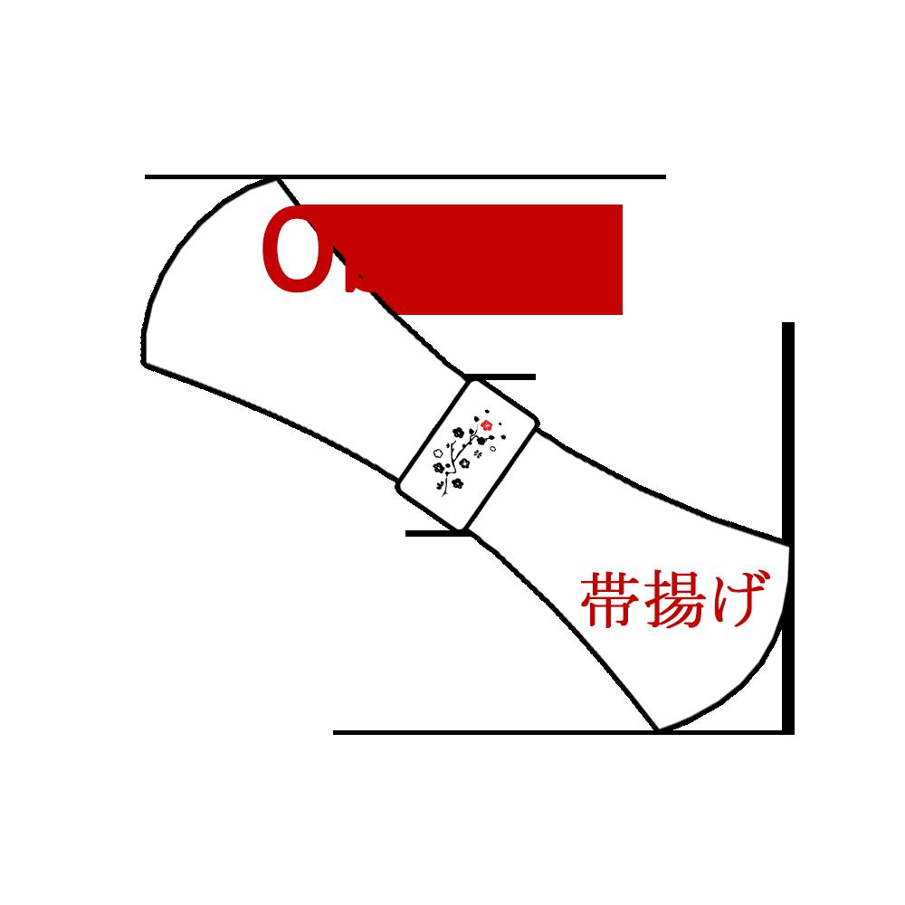 Obiage
